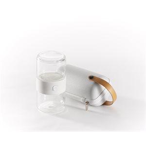 Pi Glass & Pi Shell